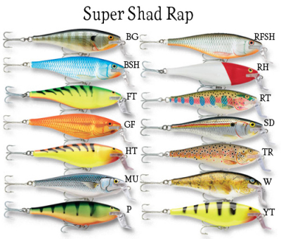 Wobler - Rapala Super Shadrap Floating 14cm / 45g